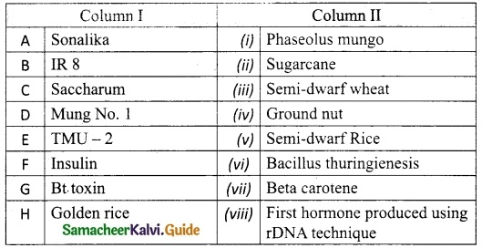 Samacheer Kalvi 10th Science Guide Chapter 20 Breeding and Biotechnology 1