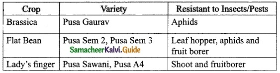 Samacheer Kalvi 10th Science Guide Chapter 20 Breeding and Biotechnology 6
