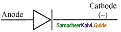 Samacheer Kalvi 10th Science Guide Chapter 4 Electricity 17