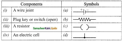 Samacheer Kalvi 10th Science Guide Chapter 4 Electricity 19