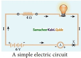 Samacheer Kalvi 10th Science Guide Chapter 4 Electricity 25