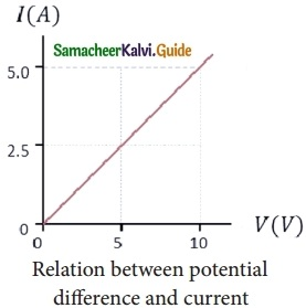 Samacheer Kalvi 10th Science Guide Chapter 4 Electricity 28