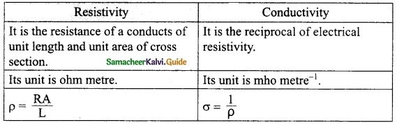 Samacheer Kalvi 10th Science Guide Chapter 4 Electricity 3