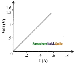 Samacheer Kalvi 10th Science Guide Chapter 4 Electricity 44