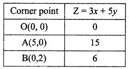 Samacheer Kalvi 11th Business Maths Guide Chapter 10 Operations Research Ex 10.3 Q8