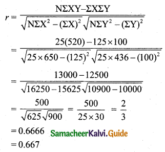 Samacheer Kalvi 11th Business Maths Guide Chapter 9 Correlation and Regression Analysis Ex 9.3 Q6