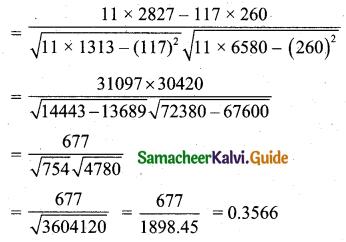 Samacheer Kalvi 11th Business Maths Guide Chapter 9 Correlation and Regression Analysis Ex 9.3 Q7.1