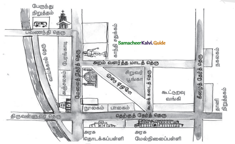 Samacheer Kalvi 11th Tamil Guide Chapter 7.5 ஆக்கப்பெயர்கள் - 5