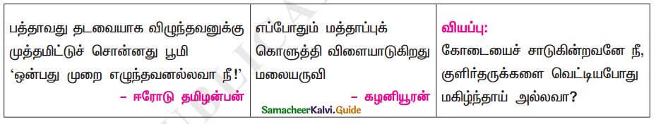 Samacheer Kalvi 11th Tamil Guide Chapter 7.5 ஆக்கப்பெயர்கள் - 7
