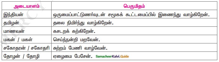 Samacheer Kalvi 11th Tamil Guide Chapter 7.5 ஆக்கப்பெயர்கள் - 8