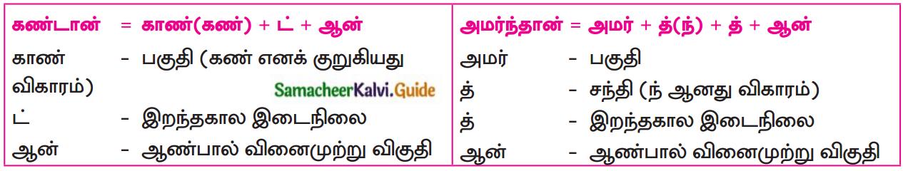 Samacheer Kalvi 12th Tamil Guide Chapter 5.3 தேவாரம் 1
