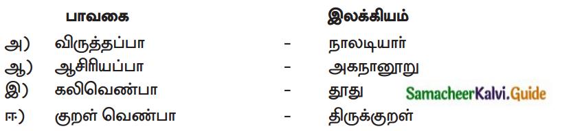 Samacheer Kalvi 12th Tamil Guide Chapter Chapter 6.6 காப்பிய இலக்கணம் 1