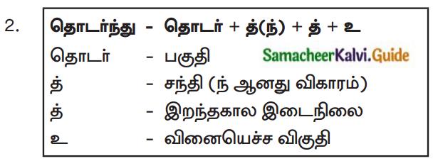 Samacheer Kalvi 12th Tamil Guide Chapter Chapter 6.6 காப்பிய இலக்கணம் 3