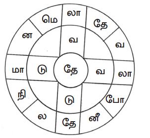 Samacheer Kalvi 12th Tamil Guide Chapter Chapter 6.6 காப்பிய இலக்கணம் 6