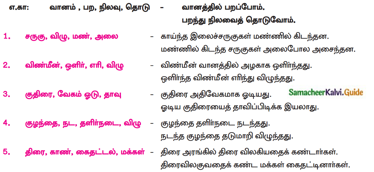 Samacheer Kalvi 12th Tamil Guide Chapter Chapter 6.6 காப்பிய இலக்கணம் 7