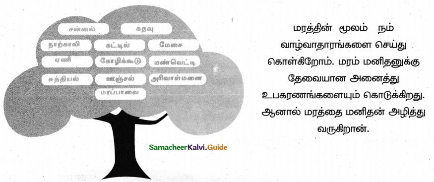 Samacheer Kalvi 4th Tamil Guide Chapter 2 பனைமரச் சிறப்பு - 1