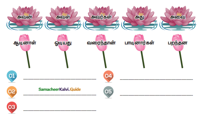 Samacheer Kalvi 4th Tamil Guide Chapter 2 பனைமரச் சிறப்பு - 12