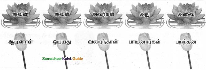 Samacheer Kalvi 4th Tamil Guide Chapter 2 பனைமரச் சிறப்பு - 6