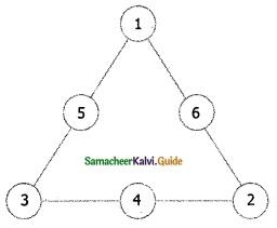 Samacheer Kalvi 6th Maths Guide Term 1 Chapter 6 Information Processing Ex 6.2 2