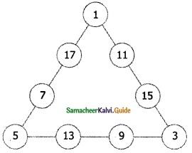 Samacheer Kalvi 6th Maths Guide Term 1 Chapter 6 Information Processing Ex 6.2 5