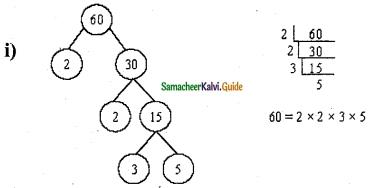 Samacheer Kalvi 6th Maths Guide Term 2 Chapter 1 Numbers Ex 1.1 1