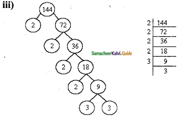 Samacheer Kalvi 6th Maths Guide Term 2 Chapter 1 Numbers Ex 1.1 3