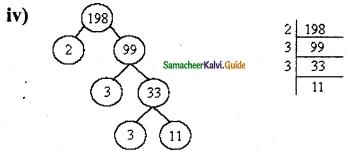 Samacheer Kalvi 6th Maths Guide Term 2 Chapter 1 Numbers Ex 1.1 4