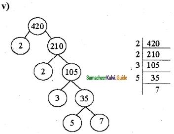 Samacheer Kalvi 6th Maths Guide Term 2 Chapter 1 Numbers Ex 1.1 5