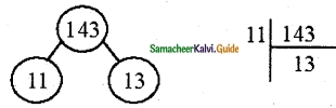 Samacheer Kalvi 6th Maths Guide Term 2 Chapter 1 Numbers Ex 1.1 7