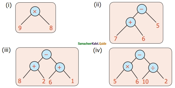 Samacheer Kalvi 6th Maths Guide Term 2 Chapter 5 Information Processing Ex 5.1 2