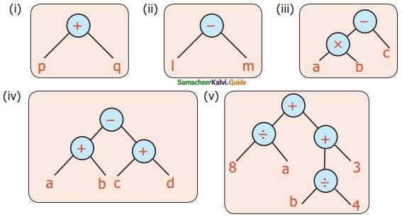 Samacheer Kalvi 6th Maths Guide Term 2 Chapter 5 Information Processing Ex 5.1 4
