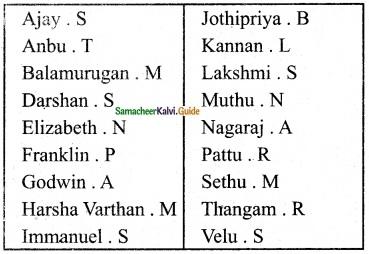 Samacheer Kalvi 6th Maths Guide Term 3 Chapter 5 Information Processing Ex 5.1 5