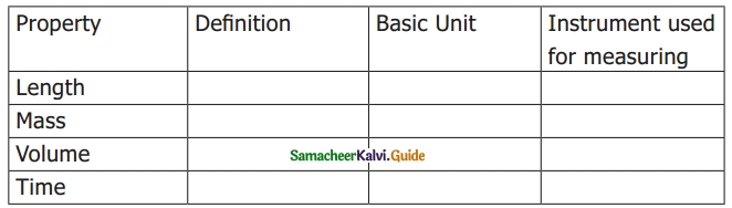 Samacheer Kalvi 6th Science Guide Term 1 Chapter 1 Measurements 5
