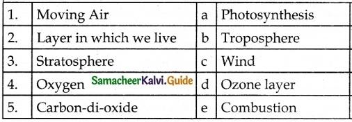Samacheer Kalvi 6th Science Guide Term 2 Chapter 4 Air 1