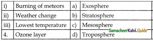 Samacheer Kalvi 6th Science Guide Term 2 Chapter 4 Air 3