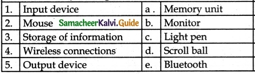 Samacheer Kalvi 6th Science Guide Term 2 Chapter 7 Parts of Computer 5