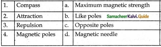 Samacheer Kalvi 6th Science Guide Term 3 Chapter 1 Magnetism 1