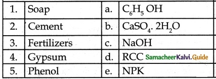 Samacheer Kalvi 6th Science Guide Term 3 Chapter 3 Chemistry in Everyday Life 1