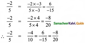 Samacheer Kalvi 8th Maths Guide Answers Chapter 1 Numbers InText Questions 14