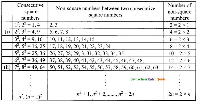 Samacheer Kalvi 8th Maths Guide Answers Chapter 1 Numbers InText Questions 27