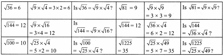 Samacheer Kalvi 8th Maths Guide Answers Chapter 1 Numbers InText Questions 35