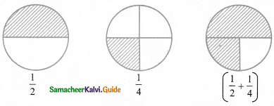 Samacheer Kalvi 8th Maths Guide Answers Chapter 1 Numbers InText Questions 8