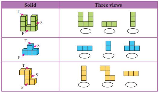 Samacheer Kalvi 8th Maths Guide Answers Chapter 2 Measurements Ex 2.3 12
