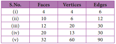 Samacheer Kalvi 8th Maths Guide Answers Chapter 2 Measurements Ex 2.3 14