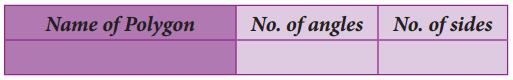 Samacheer Kalvi 8th Maths Guide Answers Chapter 3 Algebra Ex 3.10 10
