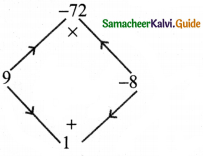 Samacheer Kalvi 8th Maths Guide Answers Chapter 3 Algebra Ex 3.4 2