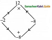 Samacheer Kalvi 8th Maths Guide Answers Chapter 3 Algebra Ex 3.4 3