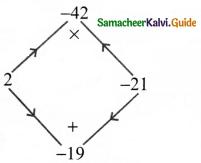 Samacheer Kalvi 8th Maths Guide Answers Chapter 3 Algebra Ex 3.5 4