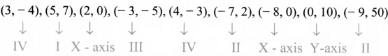amacheer Kalvi 8th Maths Guide Answers Chapter 3 Algebra Ex 3.8 1