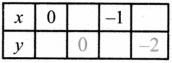 Samacheer Kalvi 8th Maths Guide Answers Chapter 3 Algebra Ex 3.9 18